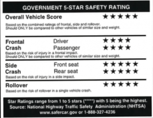 2016-honda-accord-safety-rating