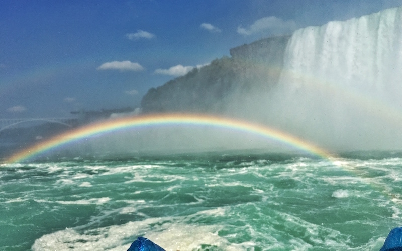 Niagara Falls Usa Where To Stay What To Do Amp What To